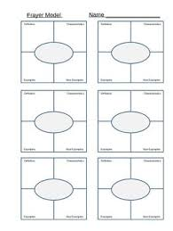 Frayer Model Template 6 Per Page Best Photos Of Frayer Model Math Worksheets Frayer Model
