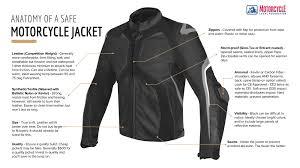 Bilt Motorcycle Jacket Size Chart How To Choose The Safest Motorcycle Jacket