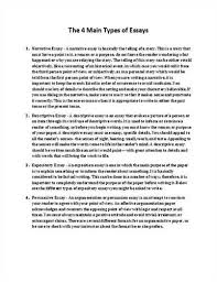 organizational management and operations essay ddevonshire msn ed comprehensive essay exam