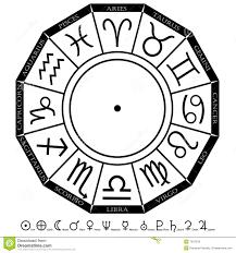 Free Zodiac Chart Zodiac Chart Stock Illustration Illustration Of White 7437978
