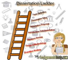 PhD  Level Dissertation Consultation Services Home