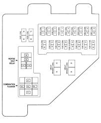 1997 dakota fuse box diagram wiring diagram 1997 dakota fuse box diagram wiring diagram1997 dodge fuse box wiring diagrams mondodge ram fuse box
