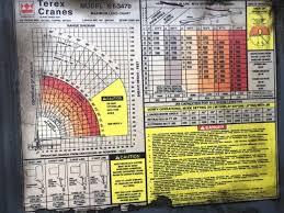 Terex Bt3470 Load Chart Crane Hotline Item 210298 Boom Truck Terex