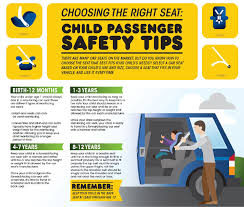 car seat safety graphic top