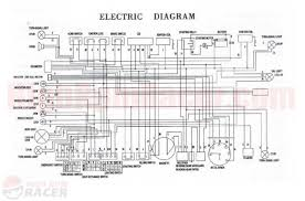 baja 90 atv wiring diagram wiring diagram kazuma wiring diagram image about