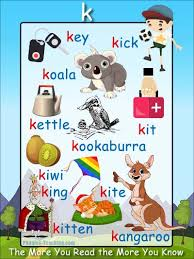 The nato phonetic alphabet, more formally the international radiotelephony spelling alphabet, is the though often called phonetic alphabets, spelling alphabets have no connection to phonetic. K Words Phonics Poster Free Printable Ideal For Phonics Practice