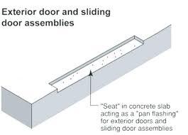 Exterior door sill Doorway Exterior Door Sill Tags Plate Replacing Threshold Seal Exter Door Sill Plates Illuminated Exterior Entry Door Sill Plate Choice Image Doors Design Modern Exterior