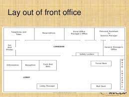 front office layout. Lay Out Of Front Office Www.indianchefrecipe.com Layout SlideShare