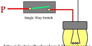 wiring light switch how to control a lamp by 1 way switch? One Way Wiring Diagram One Way Wiring Diagram #26 one way light switch wiring diagram