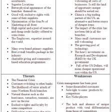 Swot Analysis Essay Examples Paper Essay Swot Analysis Paper Marketing Essay Studentshare Thesis
