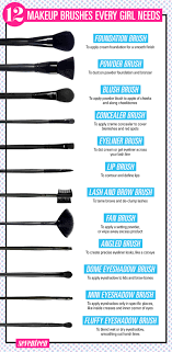 makeup brush types and uses