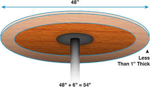 elasticized round tablecloth size 54 how to measure if table top is 1 inch or less