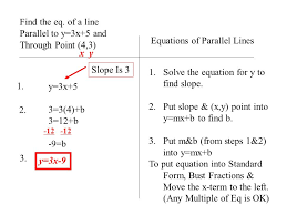 21 find the eq of a line parallel