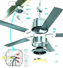 shallow junction box home depot ceiling fan fans weathe electrical blog best mounting theatre ideas website