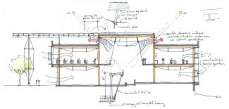 lord aeck sargent a schematic section along e w axis looking at north image courtesy