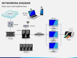 Network Diagram Networking Diagram