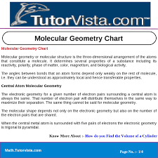 Molecular Shape Chart Molecular Geometry Chart By Vista Team123 Issuu