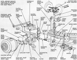 nord motor wiring diagram nord image wiring diagram 21 inch above water torpedo tubes op 764 part 2 on nord motor wiring diagram