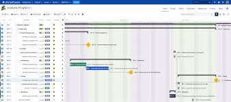 Gantt Chart Waterfall Hybrid Mixed Projects In Jira Waterfall Agile Why How