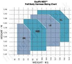 Dbi Sala Exofit Size Chart