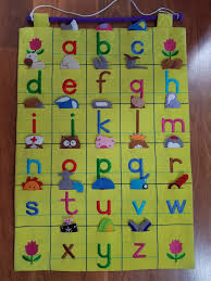 Abc Wall Chart Babies Kids Toys Walkers On Carousell