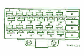 fuse diagram for 94 jeep fuse automotive wiring diagrams 93 jeep grand cherokee fuse box diagram