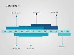 Gantt Chart Powerpoint Template 10 Gantt Chart Powerpoint