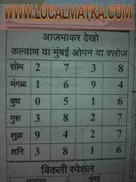 Oc Number Mumbai Chart Image Result For Mumbai Matka Today Opan Lottery Result