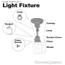 fixture fabulous fluorescent light fixture exterior light fixtures in parts of a light fixture