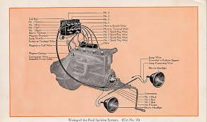 model a ford horn wiring model image wiring diagram model t ford forum steering column question on model a ford horn wiring