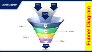 How To Create A Funnel Chart How To Create Funnel Diagram In Powerpoint Free Powerpoint Template