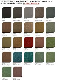 Scofield Formula One Liquid Dye Concentrate Color Chart