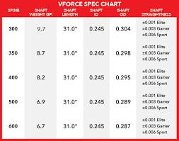Victory Vap V1 Spine Chart 15 Abiding Arrow Spine Charts