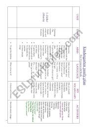 There are pictures for many different topics including people, places and different times of the year. Kindergarten Yearly Plan Esl Worksheet By Marirami