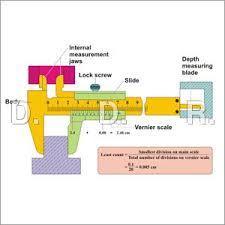 Technical Wall Charts D D R International 982 B