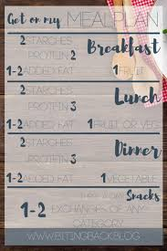 Printable Diabetic Meal Plan Chart 0022ble Diabetic Exchange Food List Examples And Forms