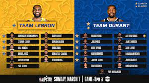By the numbers: NBA All-Star 2021