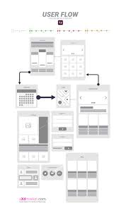 Flow Template Free User Flow Template On Behance