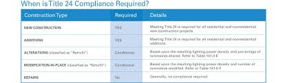 t24 requirements