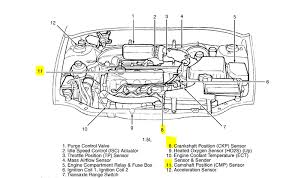wiring diagrams for hyundai accent wiring wiring diagrams