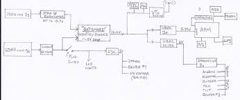 apm 2 5 ardupilot mega rctimer arduflyer discussion th this image has been resized click this bar to view the full image the original image is sized 1600x673