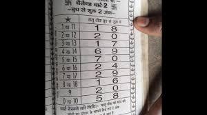 Main Chart Today Kalyan Mumbai Open Jodi Call T