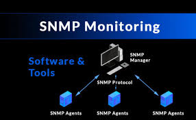 What Is Snmp Best Snmp Monitoring Software Tools For Monitoring It