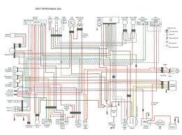 polaris sportsman 500 wiring diagram chunyan me 2000 polaris sportsman 500 electrical diagram polaris scrambler 500 wiring diagram throughout sportsman