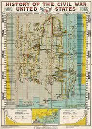 File Comparative And Synoptical Chart Of Civil War 1861 1865