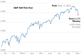 Global Markets Swoon as Worries Mount ...