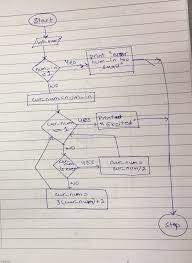 3 Flowcharts Csc 106