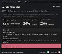 Naruto filler list and filler guides for all other anime | by SIMKL.com