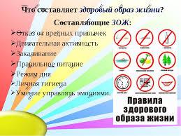 Презентация Сегодня в моде здоровый образ жизни  слайда 8 Что составляет здоровый образ жизни Составляющие ЗОЖ Отказ от вредных привы