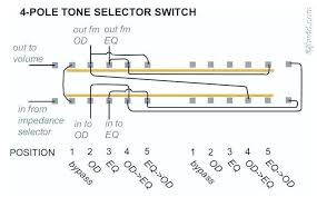 sr20det wiring harness diagram wiring harness diagram wiring sr20det wiring harness diagram wiring diagram t ecu harness engine ecu wiring diagram s13 sr20det engine sr20det wiring harness